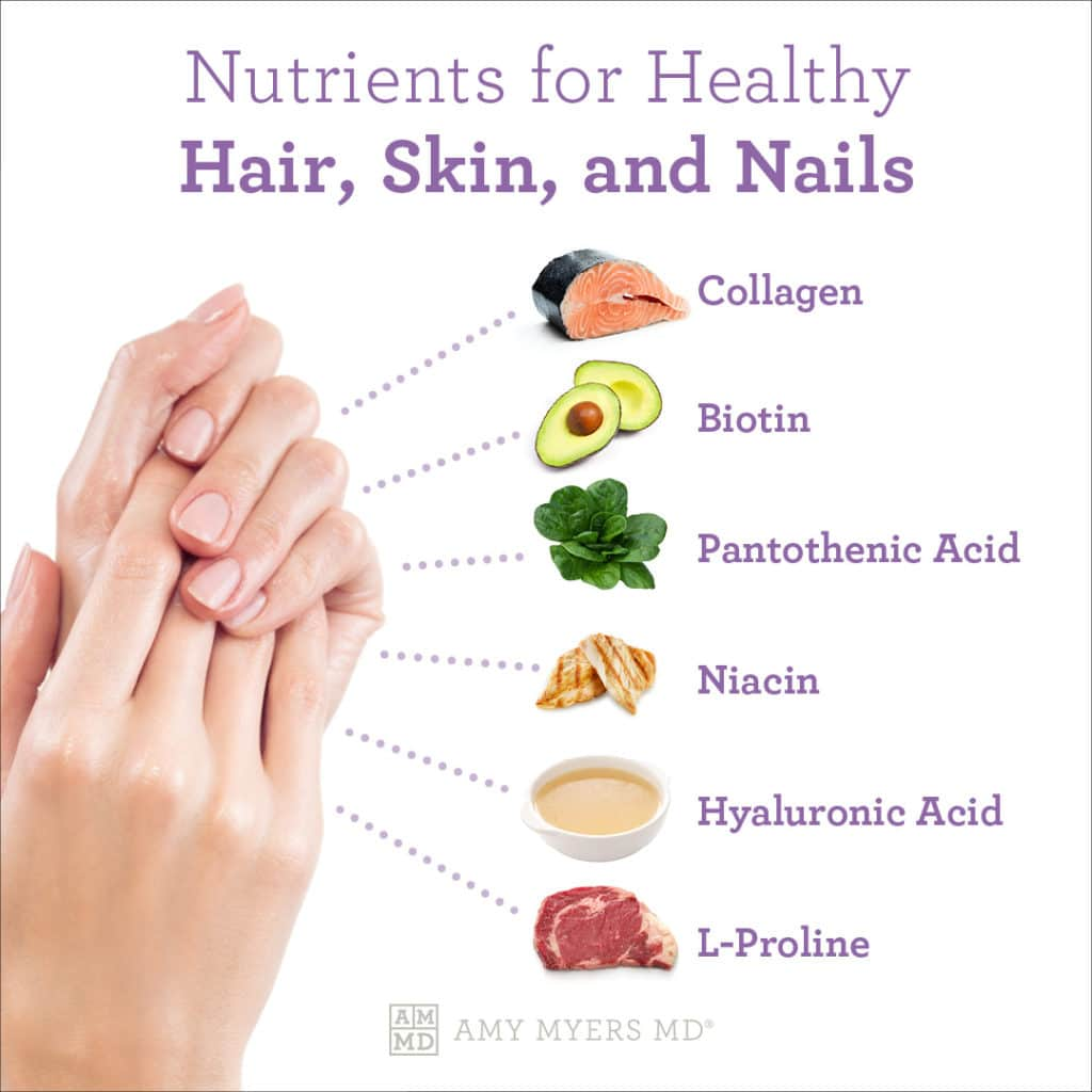 Nutrients For Healthy Hair, Skin, and Nails - Infographic - Amy Myers MD®