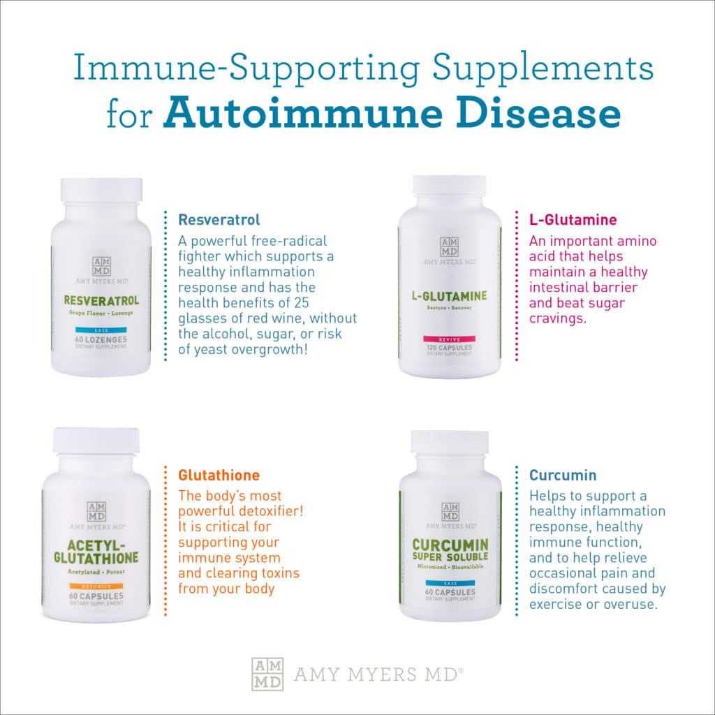 Immune Supporting Supplements for Autoimmune Disease - Infographic - Amy Myers MD®