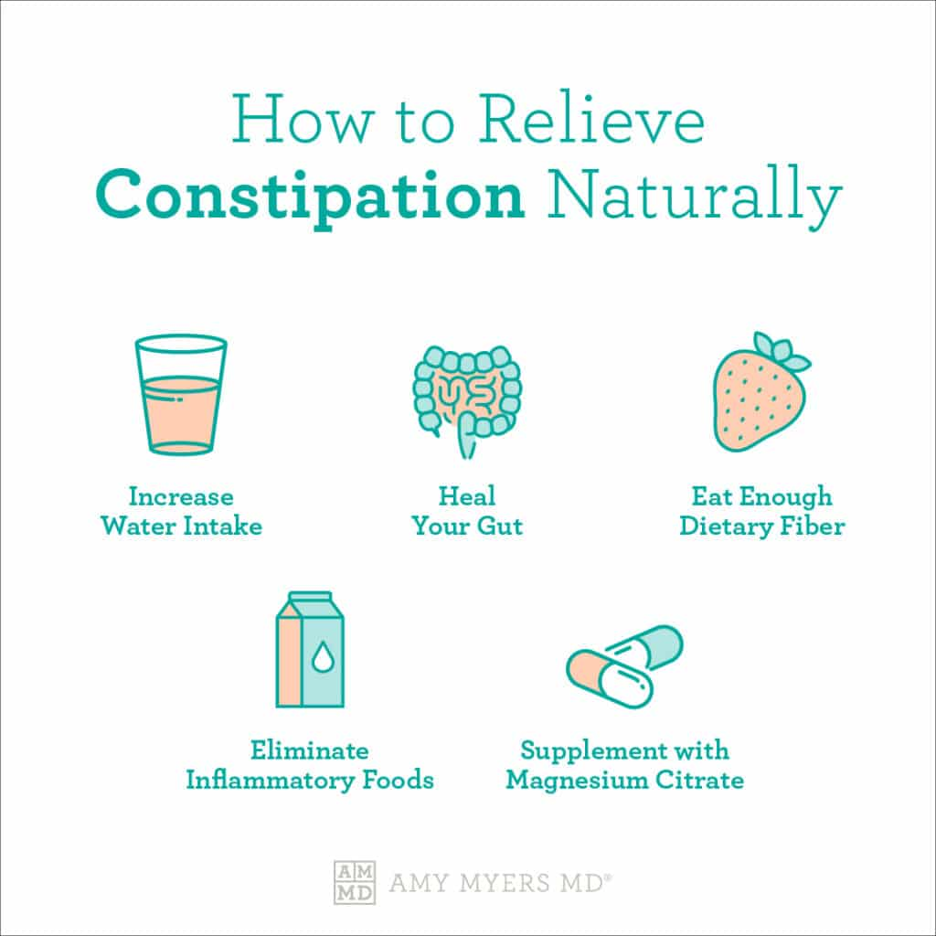 How To Relieve Constipation Naturally - Infographic - Amy Myers MD®