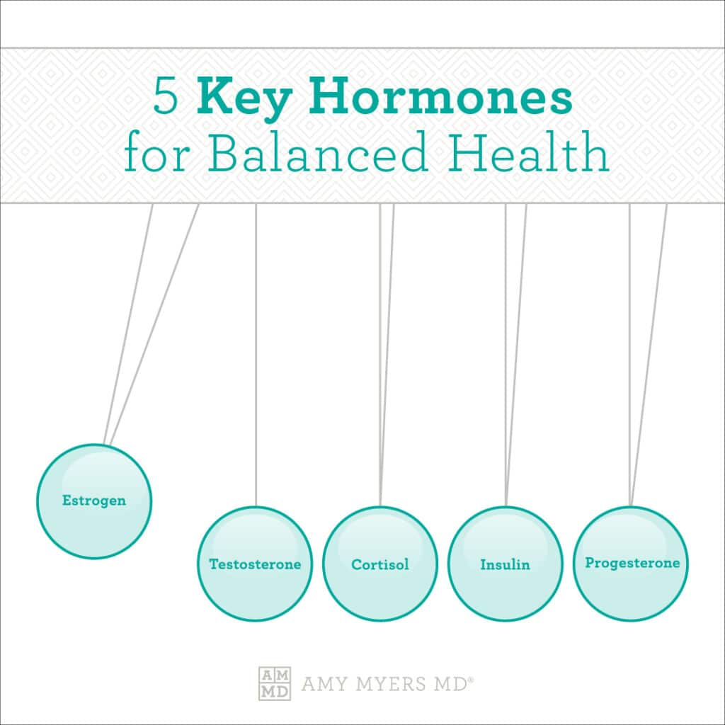 5 Male and Female Hormones for Balanced Health - Estrogen, Testosterone, Cortisol, Insulin, Progesterone - Infographic - Amy Myers MD®