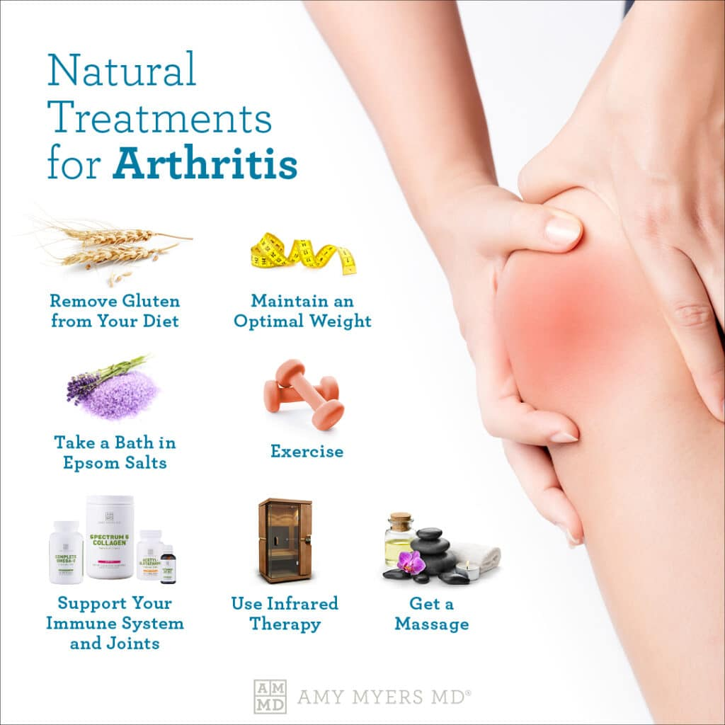 Natural Treatment for Arthritis - Infographic - Amy Myers MD®