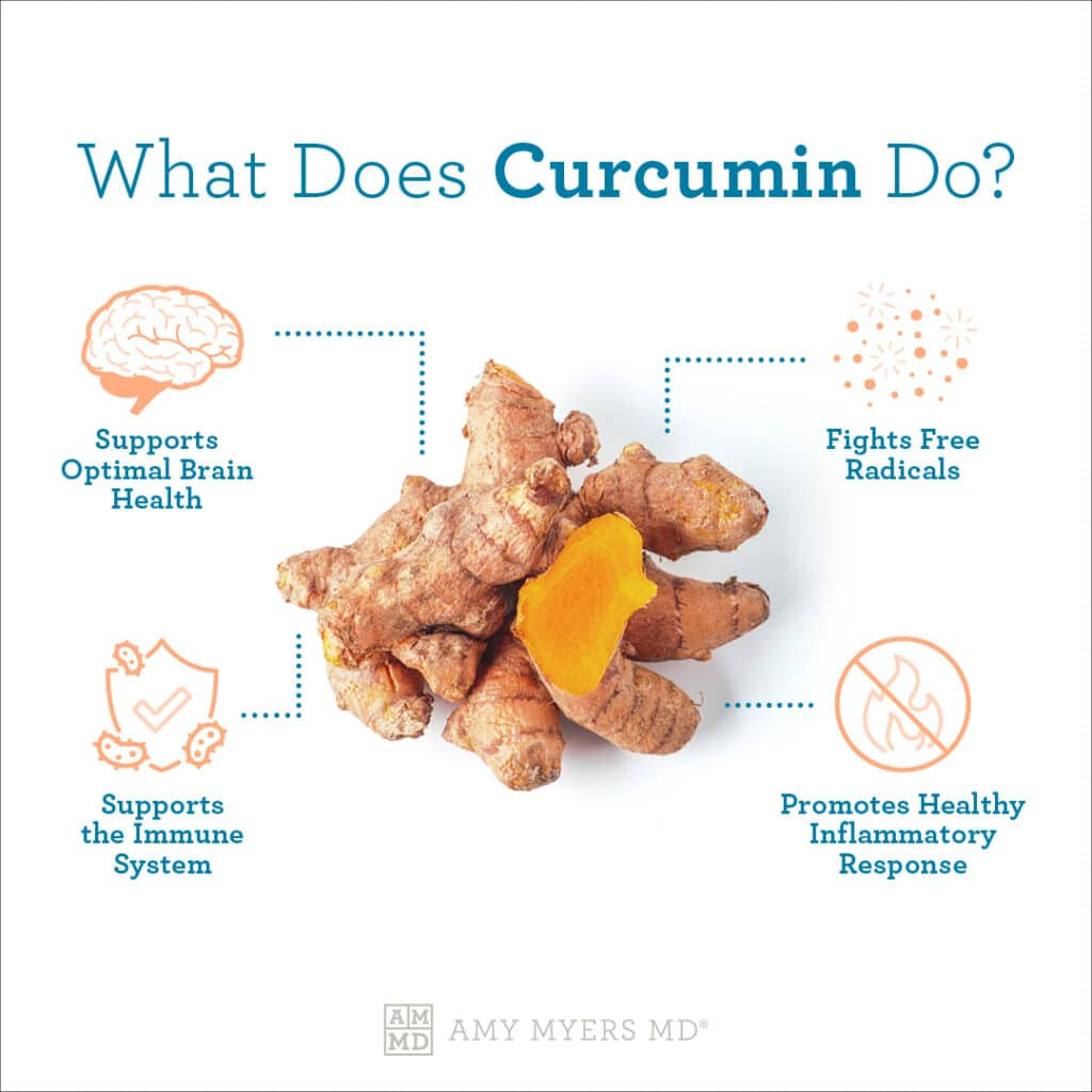 What Does Curcumin Do? - Curcumin benefits Infographic - Amy Myers MD®
