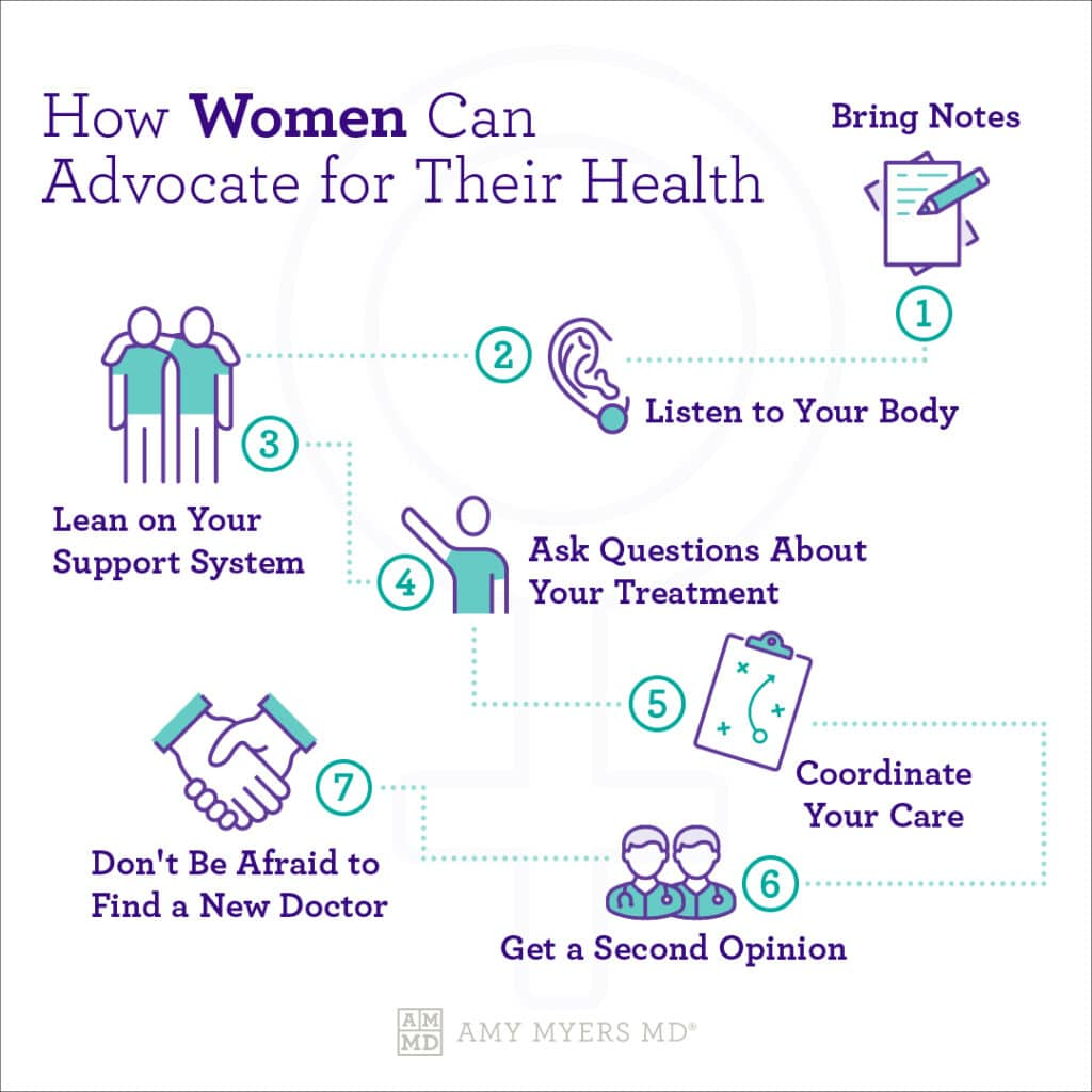 How Women Can Advocate For Their Health - Infographic - Amy Myers MD®