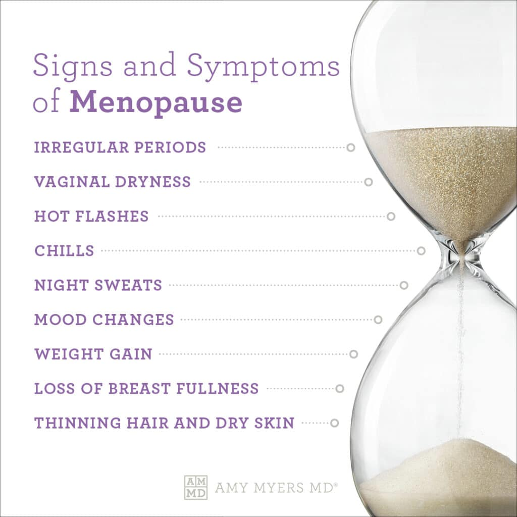 Signs and Symptoms of Menopause, Including Dry Skin - Infographic - Amy Myers MD®