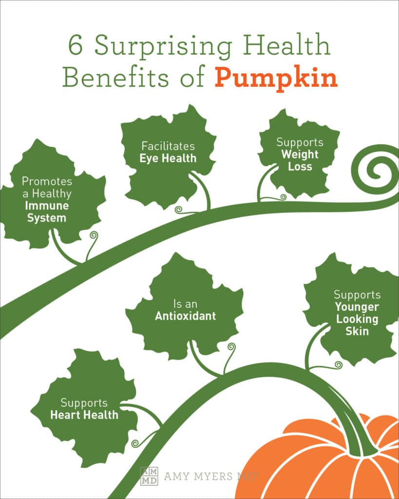 6 Surprising Health Benefits of Pumpkin - Infographic - Amy Myers MD®